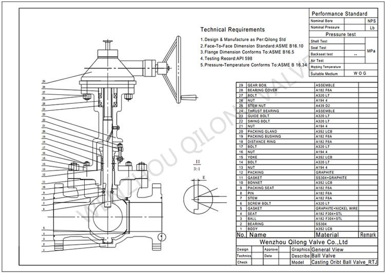 orbit type ball valve